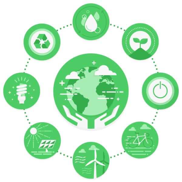 développement durable bruded